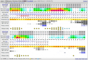 windguru風予測